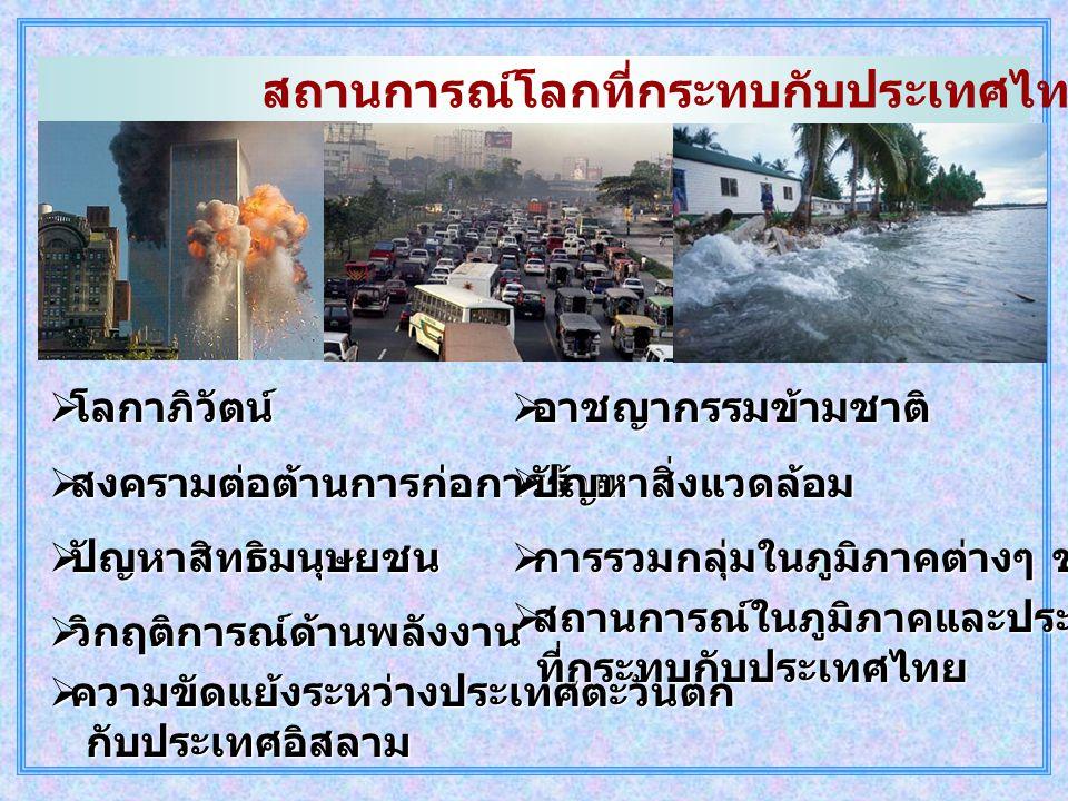 มาเลเซีย สหภาพพม่า ลาว กัมพูชา เวียดนาม สถานการณ์ภายนอกประเทศ