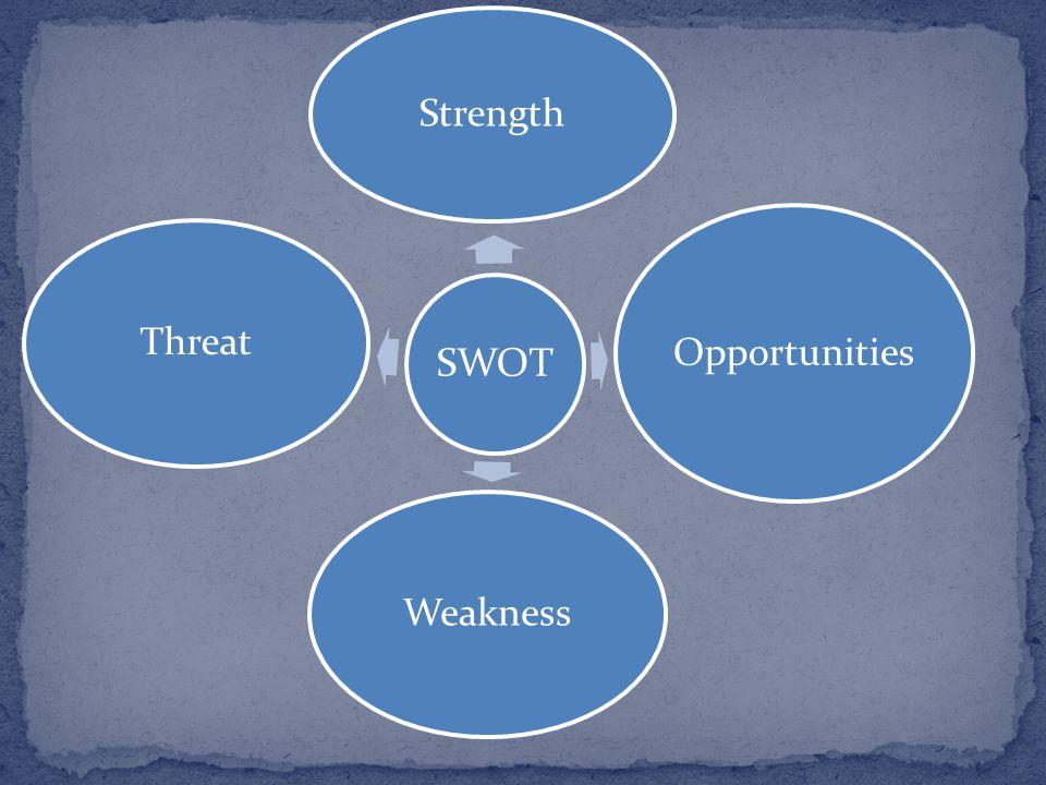 SWOT Strength Opportunities Weakness Threat