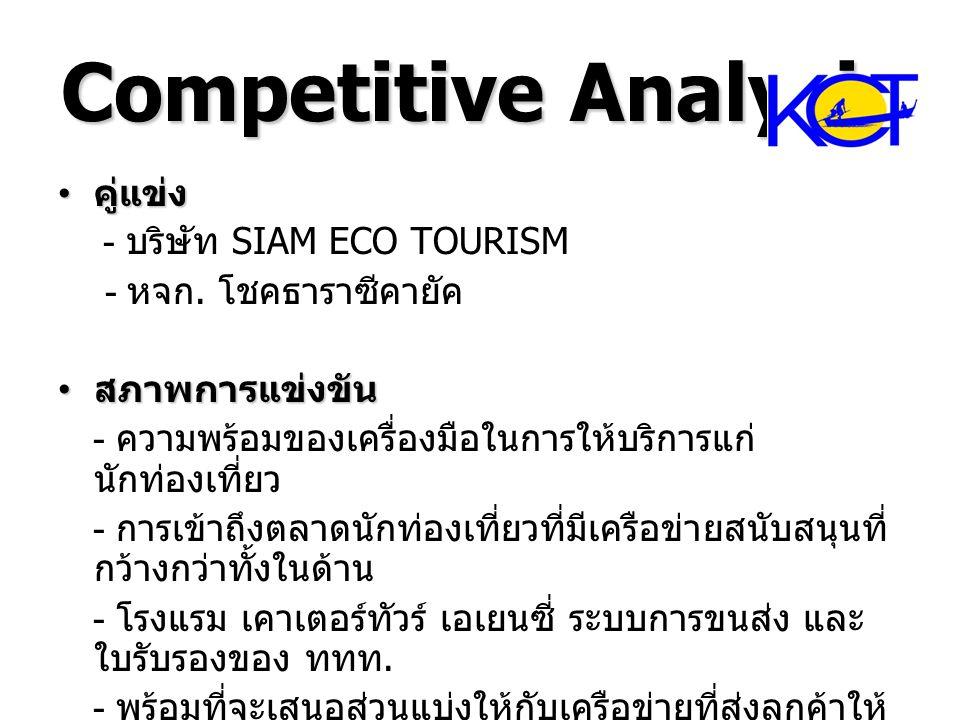 Competitive Analysis คู่แข่ง คู่แข่ง - บริษัท SIAM ECO TOURISM - หจก. โชคธาราซีคายัค สภาพการแข่งขัน สภาพการแข่งขัน - ความพร้อมของเครื่องมือในการให้บริ