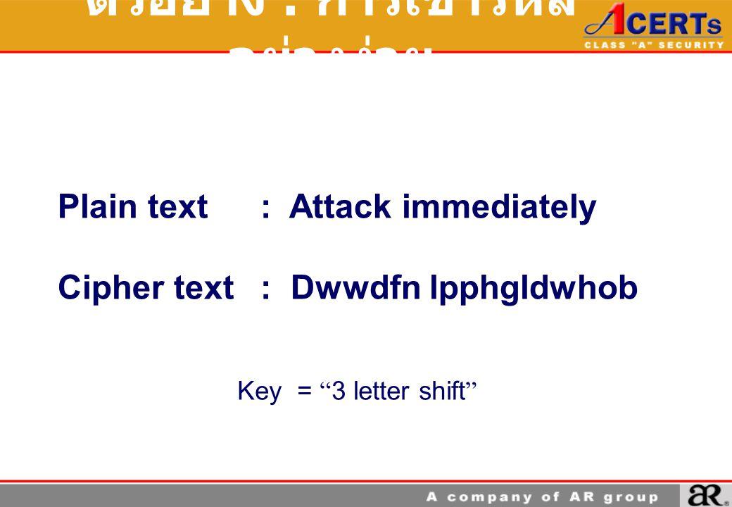 Plain text: Attack immediately Cipher text: Dwwdfn lpphgldwhob ตัวอย่าง : การเข้ารหัส อย่างง่าย Key = 3 letter shift