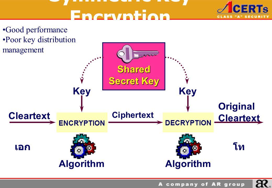 Symmetric Key Encryption ENCRYPTION Key Algorithm Cleartext Ciphertext DECRYPTION Key Algorithm Original Cleartext Shared Secret Key เอกโท Good performance Poor key distribution management