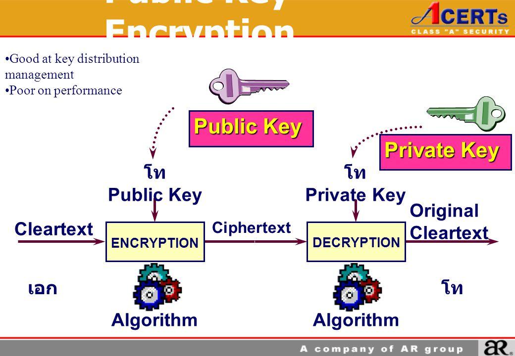 Public Key Encryption ENCRYPTION โท Public Key Algorithm Cleartext Ciphertext DECRYPTION โท Private Key Algorithm Original Cleartext เอกโท Public Key Private Key Good at key distribution management Poor on performance