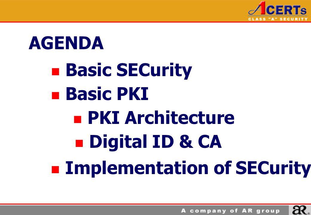 Basic SECurity AGENDA Basic PKI PKI Architecture Digital ID & CA Implementation of SECurity