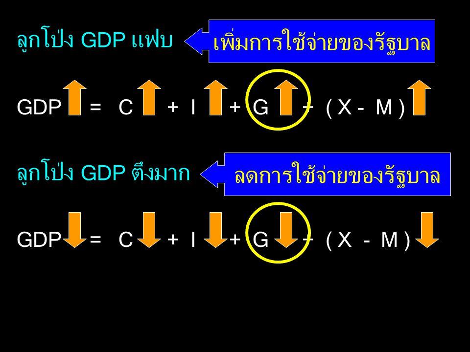 ลูกโป่ง GDP แฟบ เพิ่มการใช้จ่ายของรัฐบาล ลูกโป่ง GDP ตึงมาก GDP = C + I + G + ( X - M ) ลดการใช้จ่ายของรัฐบาล