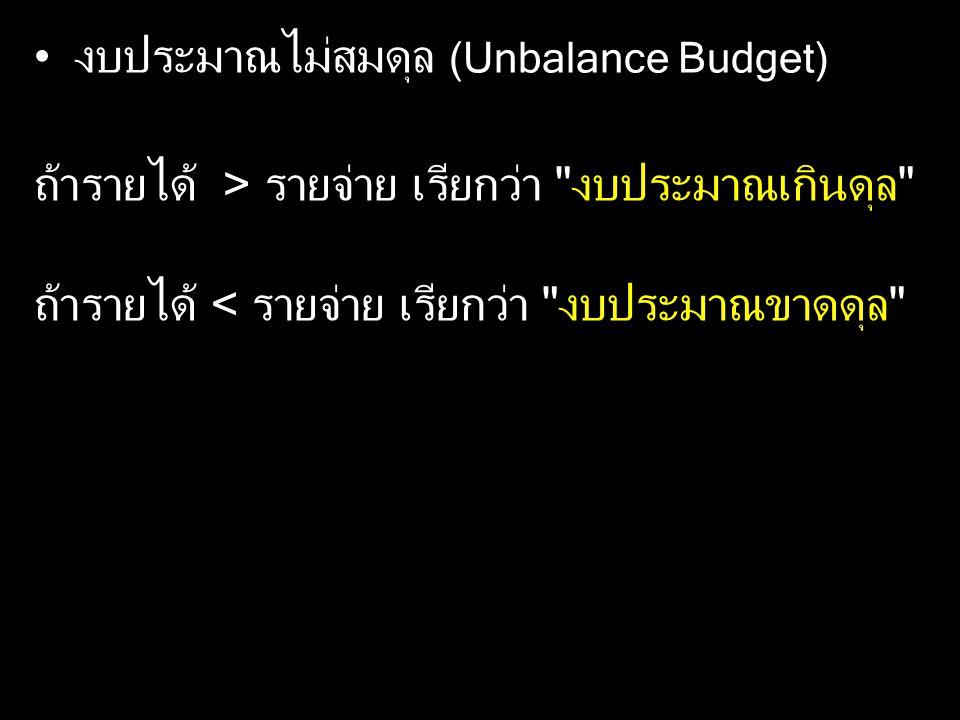 ปีงบประมาณรายได้รายจ่ายดุลเงินงบประมาณ 2538760,137.7670,552.589,585.2 2539850,176.8777,245.672,931.2 2540844,194.9910,314.7-66,119.8 2541727,392.6848,029.0-120,636.4 2542709,926.6840,185.8-130,259.2 ดุลงบประมาณของประเทศไทย หน่วย : ล้านบาท ที่มา : กรมบัญชีกลาง