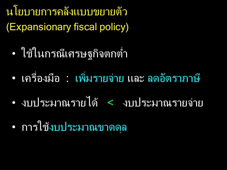 นโยบายการคลังแบบขยายตัว (Expansionary fiscal policy) ใช้ในกรณีเศรษฐกิจตกต่ำ เครื่องมือ : เพิ่มรายจ่าย และ ลดอัตราภาษี งบประมาณรายได้ < งบประมาณรายจ่าย