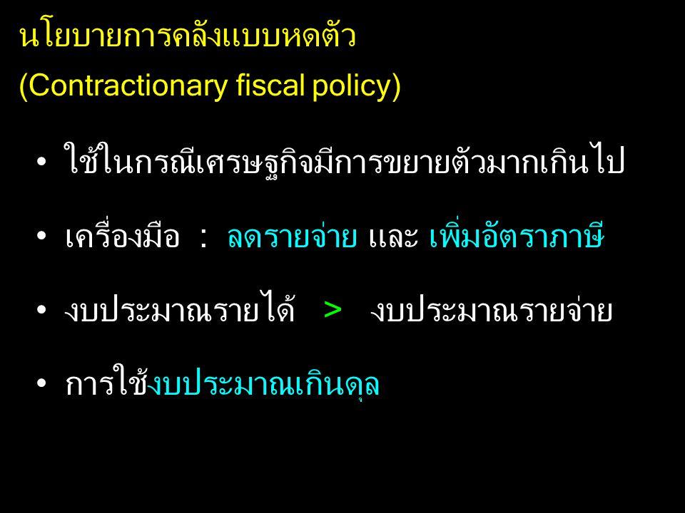 นโยบายการคลังแบบหดตัว (Contractionary fiscal policy) ใช้ในกรณีเศรษฐกิจมีการขยายตัวมากเกินไป เครื่องมือ : ลดรายจ่าย และ เพิ่มอัตราภาษี งบประมาณรายได้ >