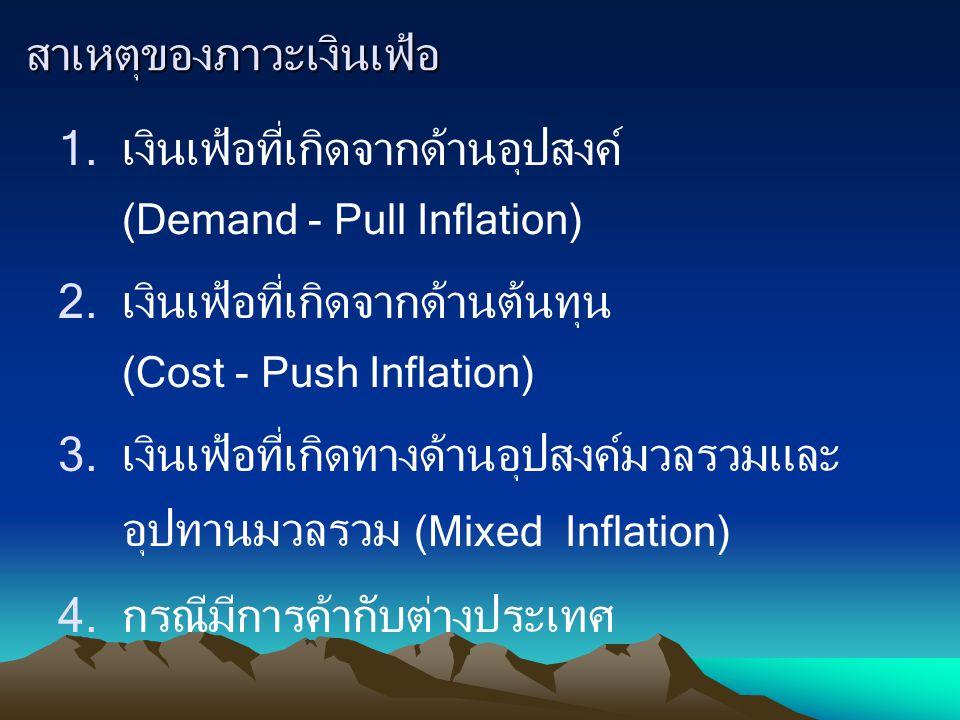 Aggregate Demand = C + I + G + (X – M) GDP = C + I + G + (X – M) Aggregate Expenditure = C + I + G + (X – M)