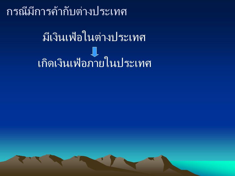 กรณีมีการค้ากับต่างประเทศ (ต่อ) ประเทศไทยมีสินค้าออกที่สำคัญคือ ข้าว ราคาข้าวในตลาดโลกสูงขึ้น ผู้ค้าข้าวได้รายได้เพิ่มขึ้น ใช้จ่ายเพิ่มขึ้น (สินค้าทั่วไป) AD เพิ่ม ราคาสินค้าโดยทั่วไปในประเทศสูงขึ้น C 