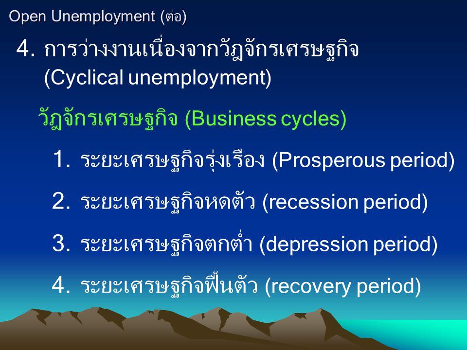 Open Unemployment (ต่อ) วัฎจักรเศรษฐกิจ (Business cycles) Y time รุ่งเรือง หดตัว ตกต่ำ ฟื้นตัว รุ่งเรือง หดตัว I P ว่างงานต่ำ I ว่างงานลดลง I P ว่างงานสูง I ว่างงานสูงขึ้น ตกต่ำ