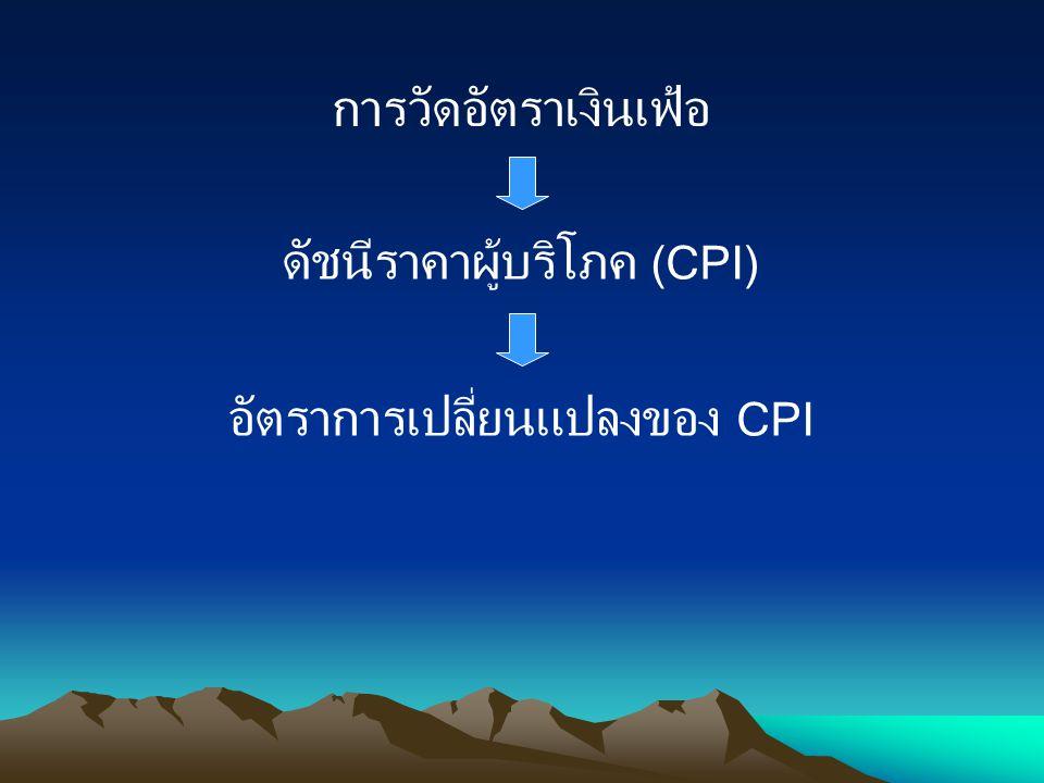 ถ้า ปี 2541 มี CPI เท่ากับ 127.8 และ ปี 2542 มี CPI เท่ากับ 128.2 อัตราการเปลี่ยนแปลงของดัชนีราคาผู้บริโภค ปี 2542 เท่ากับเท่าใด เมื่อเทียบกับปี 2541 CPI ปี 41 = 127.8 CPI ปี 42 เพิ่มขึ้น = 128.2 - 127.8 CPI ปี 41 = 100 CPI ปี 42 เพิ่มขึ้น 128.2 - 127.8 = 127.8 x 100 = 0.31 อัตราเงินเฟ้อ ปี 2542