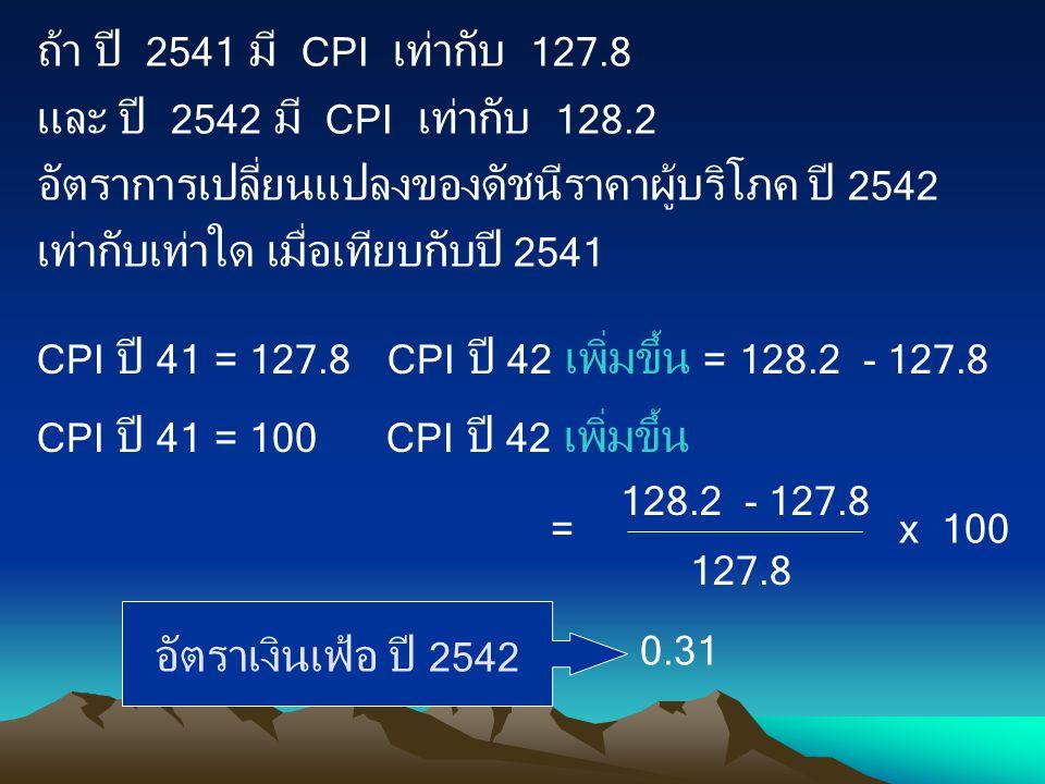 128.2 - 127.8 = 127.8 x 100 อัตราเงินเฟ้อ ปี 2542 CPI 42 - CPI 41 = CPI 41 x 100 อัตราเงินเฟ้อปีที่ n CPI n - CPI n - 1 = CPI n - 1 x 100