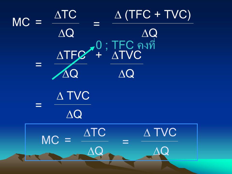 MC=  TC QQ  (TFC + TVC) QQ =  TFC +  TVC QQ = QQ 0 ; TFC คงที่  TVC QQ = MC=  TC QQ  TVC QQ =