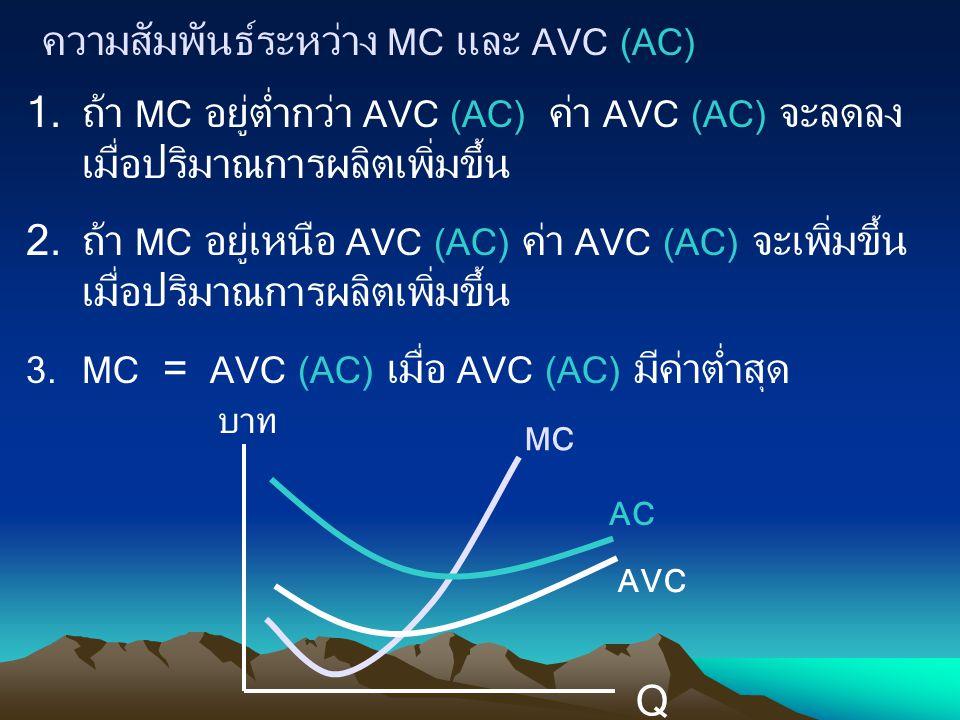 บาท Q MC AVC AC ความสัมพันธ์ระหว่าง MC และ AVC (AC) 1.ถ้า MC อยู่ต่ำกว่า AVC (AC) ค่า AVC (AC) จะลดลง เมื่อปริมาณการผลิตเพิ่มขึ้น 2.ถ้า MC อยู่เหนือ A