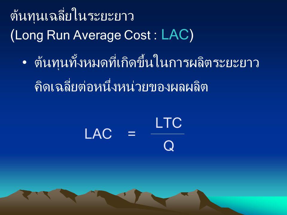 ต้นทุนเฉลี่ยในระยะยาว ( Long Run Average Cost : LAC) ต้นทุนทั้งหมดที่เกิดขึ้นในการผลิตระยะยาว คิดเฉลี่ยต่อหนึ่งหน่วยของผลผลิต LAC = LTC Q