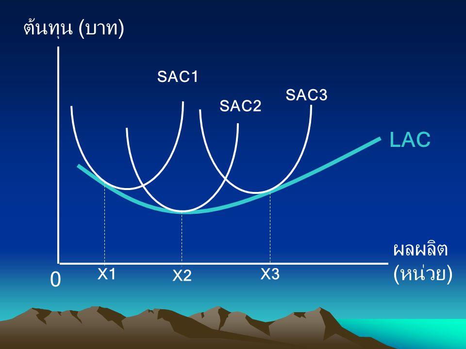 ต้นทุน (บาท) ผลผลิต (หน่วย) 0 LAC SAC1 SAC2 SAC3 X1 X2 X3