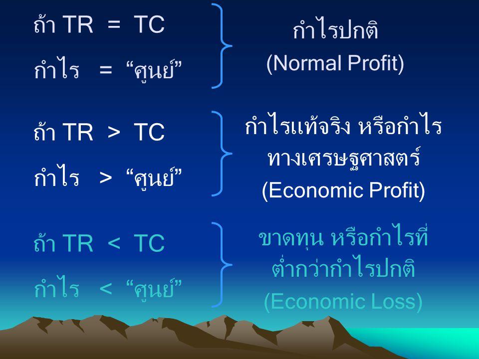 """ถ้า TR = TC กำไร = """"ศูนย์"""" กำไรปกติ (Normal Profit) ถ้า TR > TC กำไร > """"ศูนย์"""" กำไรแท้จริง หรือกำไร ทางเศรษฐศาสตร์ (Economic Profit) ถ้า TR < TC กำไร"""