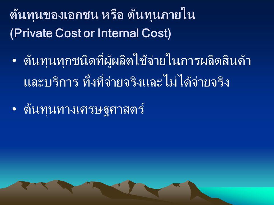 ต้นทุนของสังคม (Social Cost) ต้นทุนทุกชนิดที่เกิดจากการผลิตสินค้าและบริการ ชนิดใดชนิดหนึ่งที่สังคมต้องรับภาระ Social Cost = Private Cost + External Cost :ต้นทุนที่บุคคลอื่นที่ไม่ได้เกี่ยวข้องกับการผลิต สินค้าและบริการนั้นต้องภาระ ต้นทุนภายนอก (External Cost)