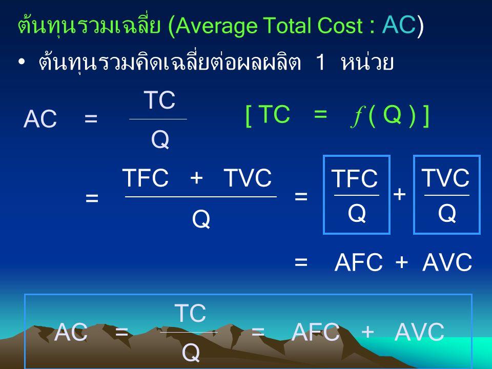 ต้นทุนรวมเฉลี่ย ( Average Total Cost : AC) ต้นทุนรวมคิดเฉลี่ยต่อผลผลิต 1 หน่วย AC = TC Q [ TC = f ( Q ) ] = TFC + TVC Q = TFC QQ TVC + = AFC+ AVC AC =
