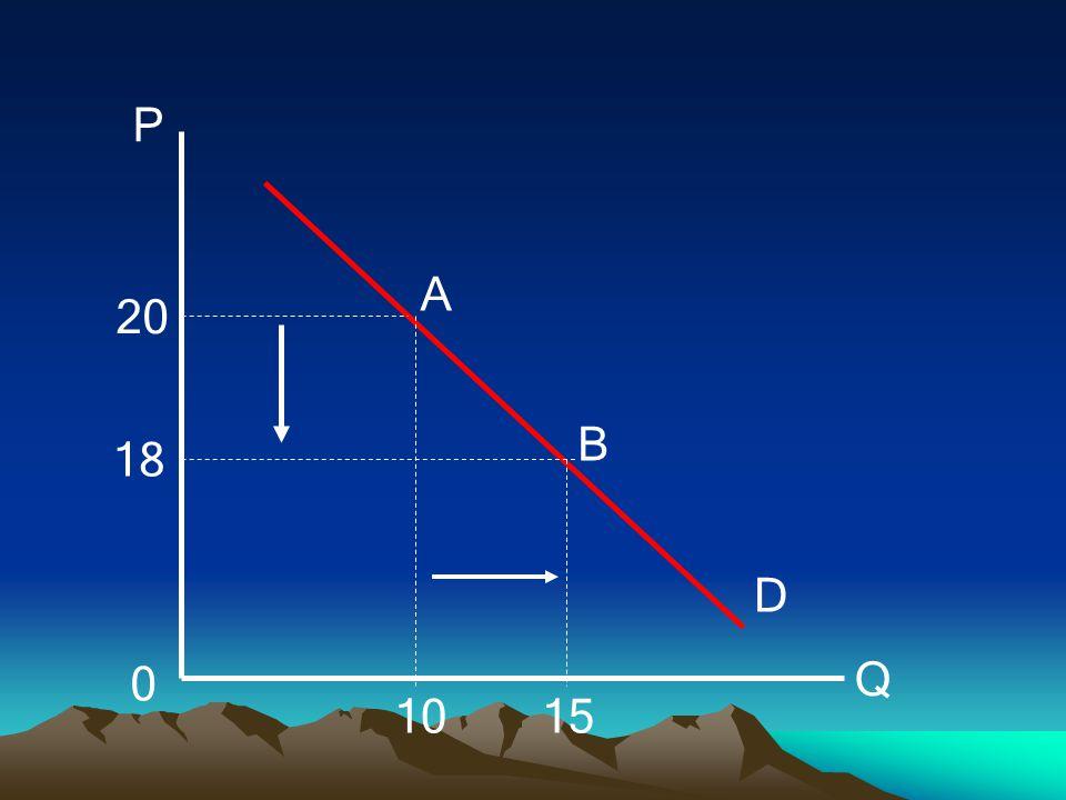 A B D Q P 18 0 1015