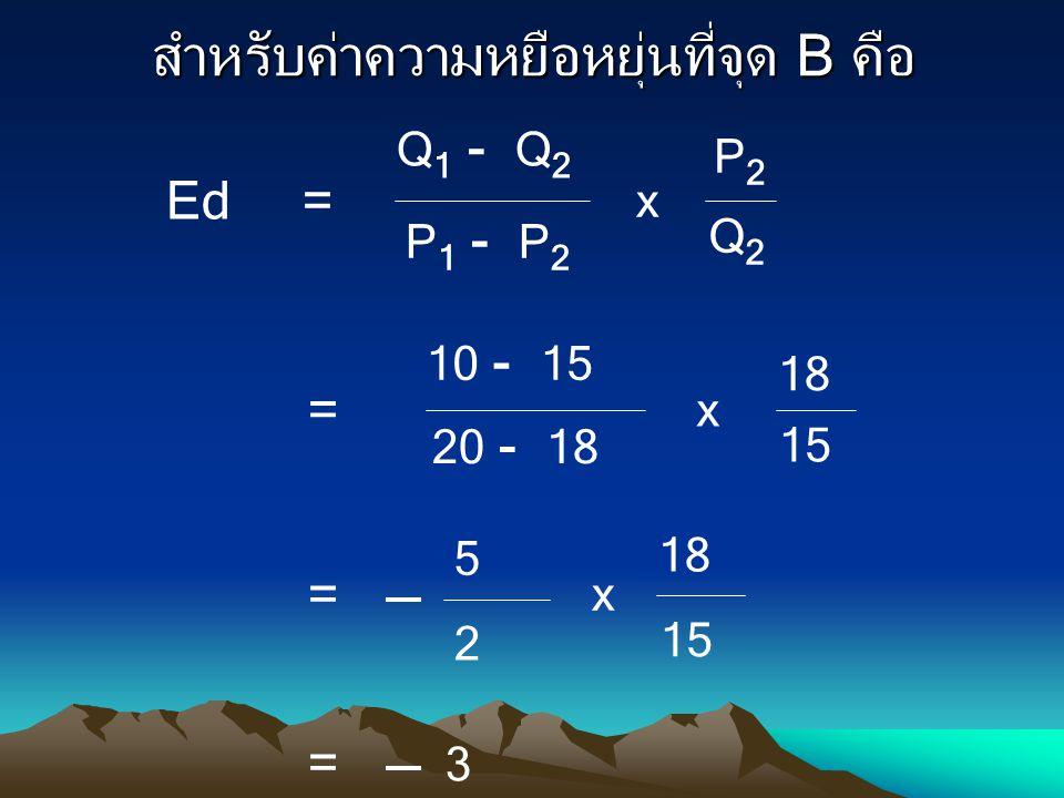 สำหรับค่าความหยือหยุ่นที่จุด B คือ Q 1 - Q 2 Q2Q2 P 1 - P 2 P2P2 x Ed = 10 - 15 15 20 - 18 18 x = 5 15 2 18 x = 3 =