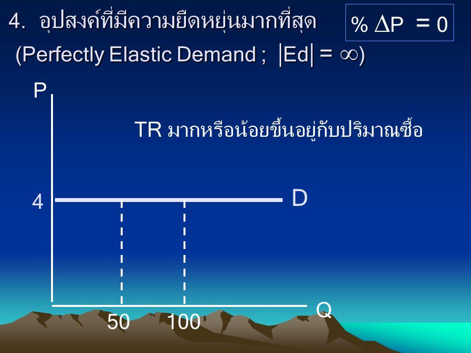 4. อุปสงค์ที่มีความยืดหยุ่นมากที่สุด (Perfectly Elastic Demand ;  Ed  =  ) P Q %  P = 0 TR มากหรือน้อยขึ้นอยู่กับปริมาณซื้อ 4 D 50100