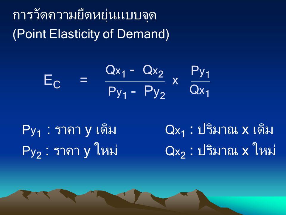 การวัดความยืดหยุ่นแบบจุด (Point Elasticity of Demand) P y 1 : ราคา y เดิม Q x 1 : ปริมาณ x เดิม P y 2 : ราคา y ใหม่ Q x 2 : ปริมาณ x ใหม่ Q x 1 - Q x