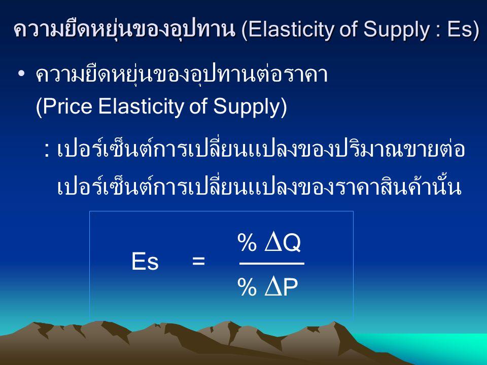 ความยืดหยุ่นของอุปทาน (Elasticity of Supply : Es) ความยืดหยุ่นของอุปทานต่อราคา (Price Elasticity of Supply) : เปอร์เซ็นต์การเปลี่ยนแปลงของปริมาณขายต่อ