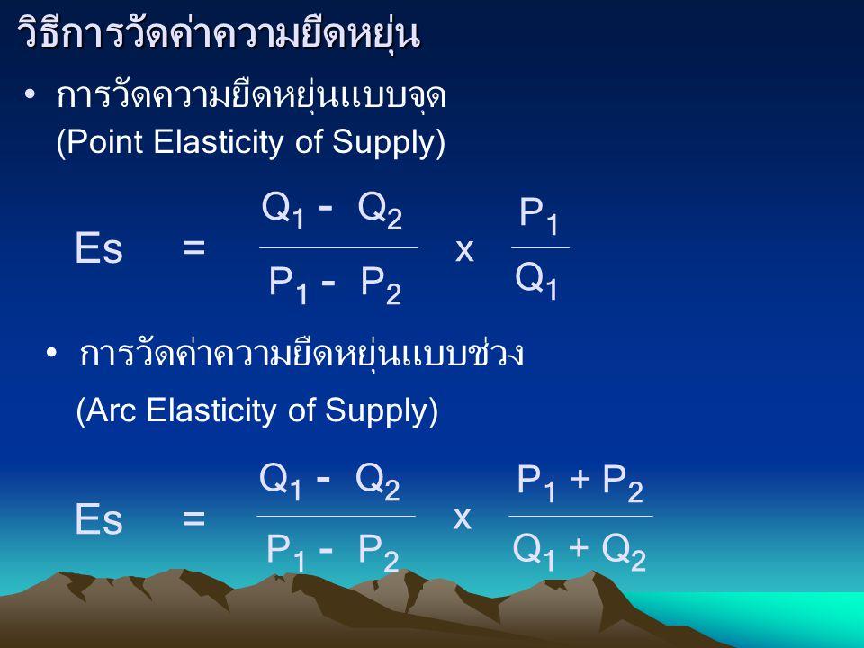 วิธีการวัดค่าความยืดหยุ่น การวัดความยืดหยุ่นแบบจุด (Point Elasticity of Supply) Q 1 - Q 2 Q1Q1 P 1 - P 2 P1P1 x Es = การวัดค่าความยืดหยุ่นแบบช่วง (Arc