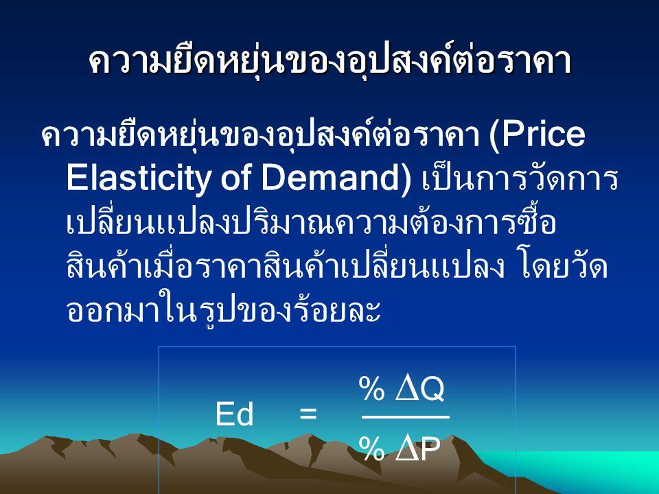 ความยืดหยุ่นของอุปสงค์ต่อราคา ความยืดหยุ่นของอุปสงค์ต่อราคา (Price Elasticity of Demand) เป็นการวัดการ เปลี่ยนแปลงปริมาณความต้องการซื้อ สินค้าเมื่อราค