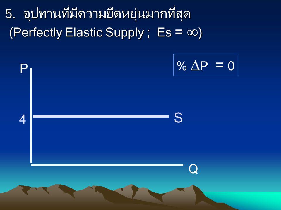 5. อุปทานที่มีความยืดหยุ่นมากที่สุด (Perfectly Elastic Supply ; Es =  ) %  P = 0 P Q 4 S