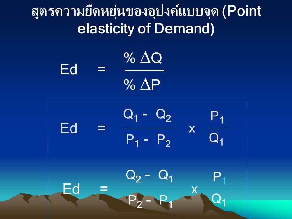 Ed = %  Q %  P Q 1 - Q 2 Q1Q1 P 1 - P 2 P1P1 x Ed = Q 2 - Q 1 Q1Q1 P 2 - P 1 P1P1 x Ed = สูตรความยืดหยุ่นของอุปงค์แบบจุด (Point elasticity of Demand