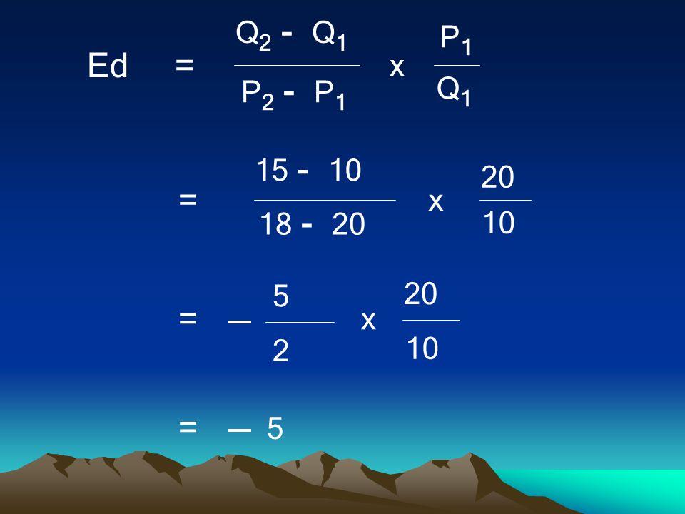 Q 2 - Q 1 Q1Q1 P 2 - P 1 P1P1 x Ed = 15 - 10 10 18 - 20 20 x = 5 10 2 20 x = 5 =