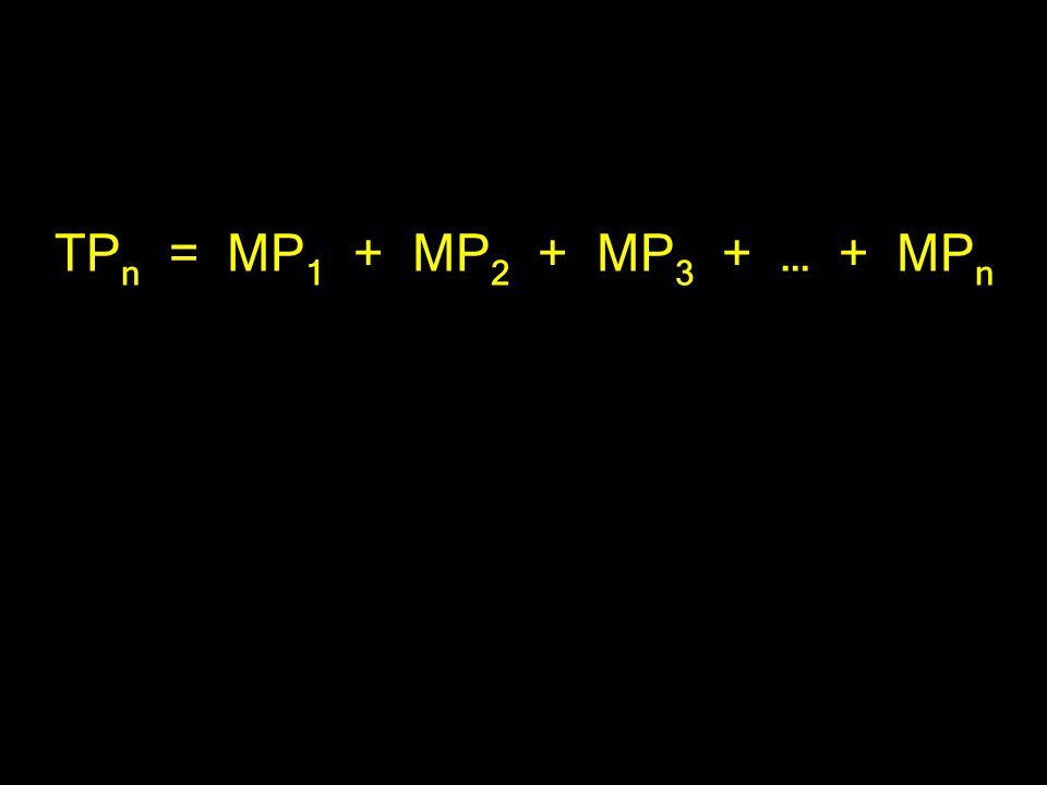 TP n = MP 1 + MP 2 + MP 3 + … + MP n