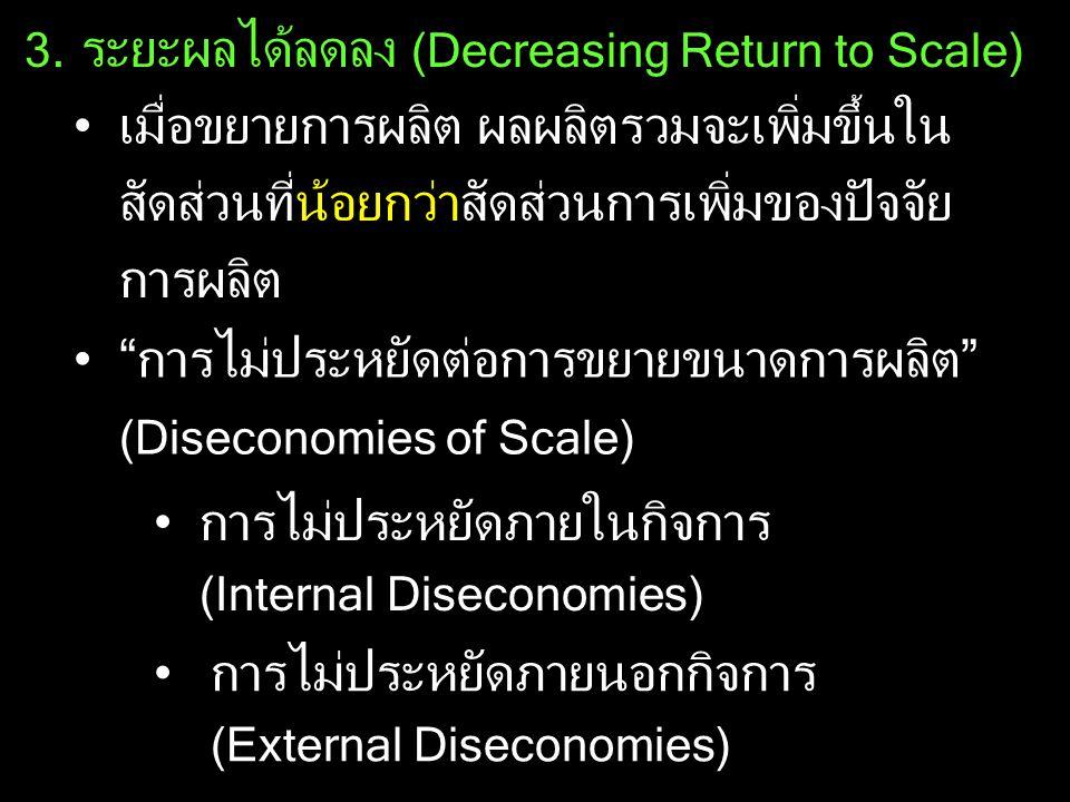 """3. ระยะผลได้ลดลง (Decreasing Return to Scale) เมื่อขยายการผลิต ผลผลิตรวมจะเพิ่มขึ้นใน สัดส่วนที่น้อยกว่าสัดส่วนการเพิ่มของปัจจัย การผลิต """"การไม่ประหยั"""
