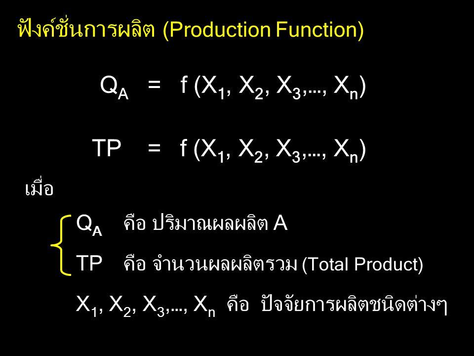 ฟังค์ชั่นการผลิต (Production Function) Q A = f (X 1, X 2, X 3,…, X n ) TP = f (X 1, X 2, X 3,…, X n ) เมื่อ Q A คือ ปริมาณผลผลิต A TPคือ จำนวนผลผลิตรว