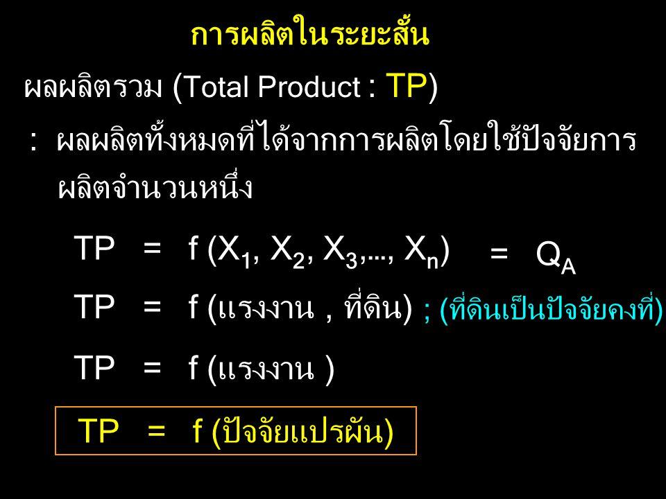 การผลิตในระยะสั้น ผลผลิตรวม ( Total Product : TP) : ผลผลิตทั้งหมดที่ได้จากการผลิตโดยใช้ปัจจัยการ ผลิตจำนวนหนึ่ง TP = f (X 1, X 2, X 3,…, X n ) = Q A T