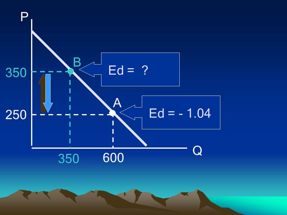 P Q 250 350 600 350 A B Ed = - 1.04 Ed = ?