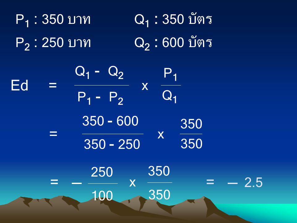 P 1 : 350 บาท Q 1 : 350 บัตร P 2 : 250 บาท Q 2 : 600 บัตร Q 1 - Q 2 Q1Q1 P 1 - P 2 P1P1 x Ed = 350 - 600 350 350 - 250 350 x = 250 350 100 350 x = 2.5