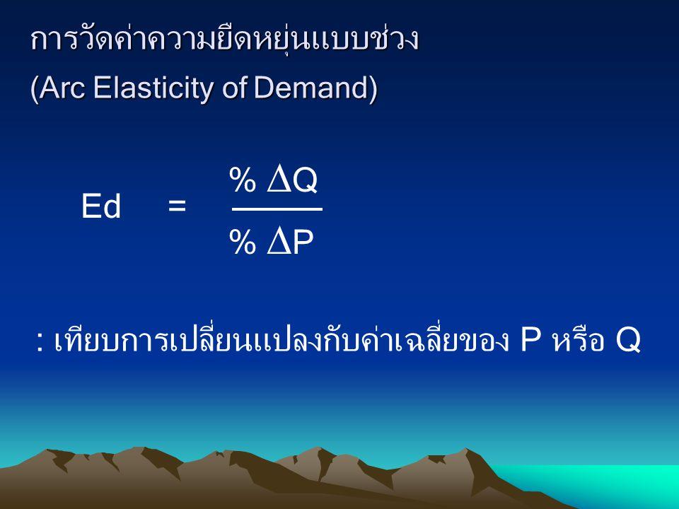 การวัดค่าความยืดหยุ่นแบบช่วง (Arc Elasticity of Demand) Ed = %  Q %  P : เทียบการเปลี่ยนแปลงกับค่าเฉลี่ยของ P หรือ Q