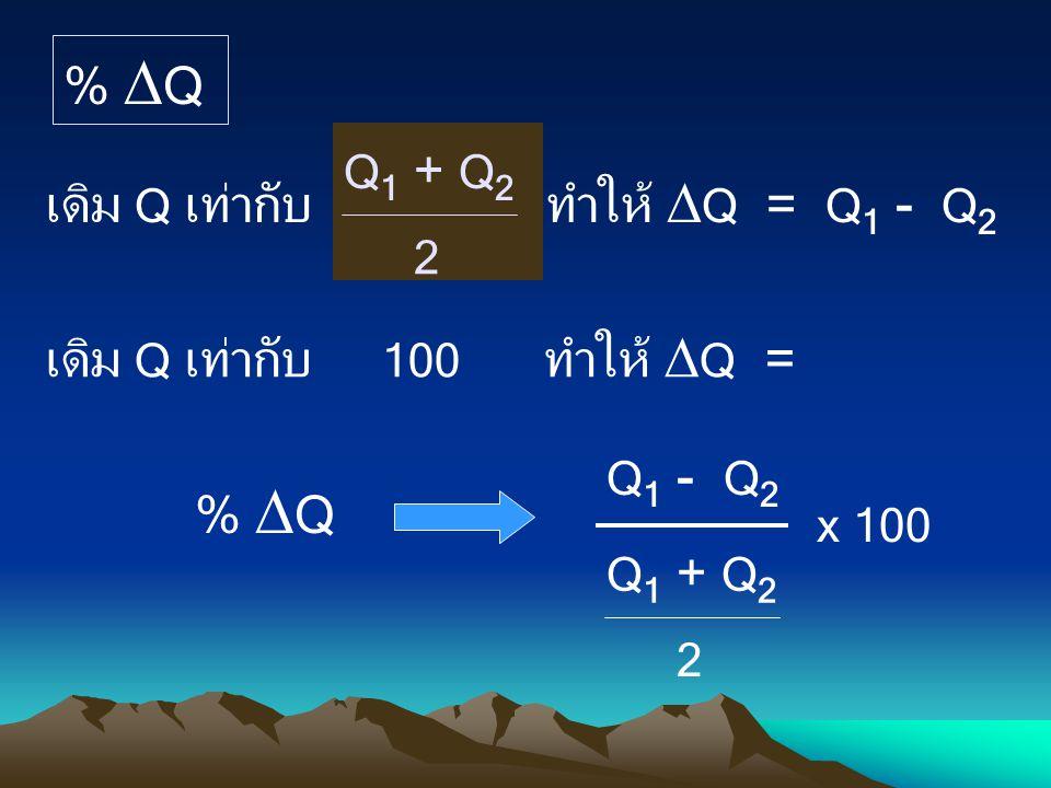 %  Q เดิม Q เท่ากับ Q 1 ทำให้  Q = Q 1 - Q 2 %  Q Q 1 + Q 2 2 Q 1 - Q 2 x 100 Q 1 + Q 2 2 เดิม Q เท่ากับ 100 ทำให้  Q =