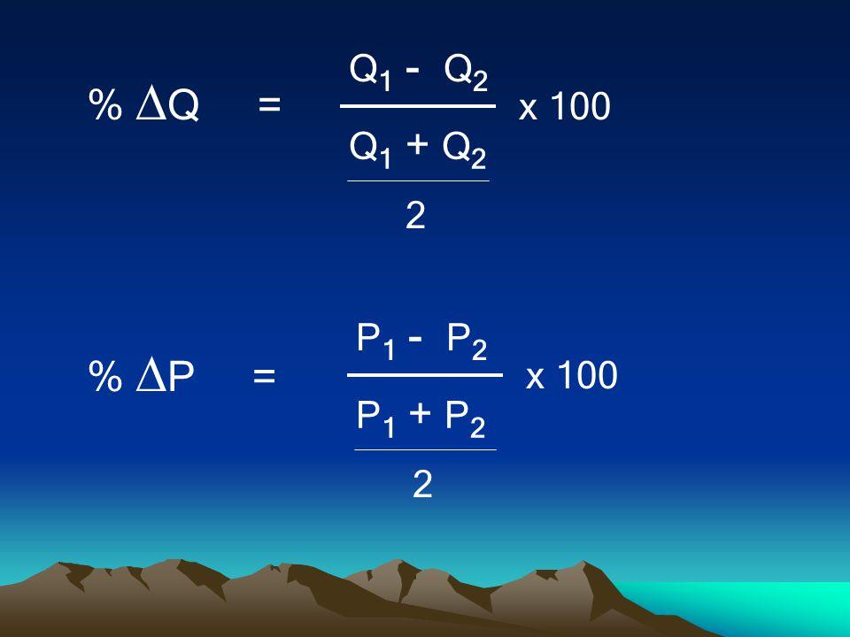 %  Q = Q 1 - Q 2 x 100 Q 1 + Q 2 2 %  P = P 1 - P 2 x 100 P 1 + P 2 2
