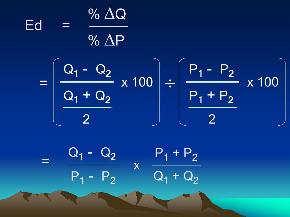 Ed = %  Q %  P Q 1 - Q 2 Q 1 + Q 2 P 1 - P 2 P 1 + P 2 x = = Q 1 - Q 2 x 100 Q 1 + Q 2 2  P 1 - P 2 x 100 P 1 + P 2 2