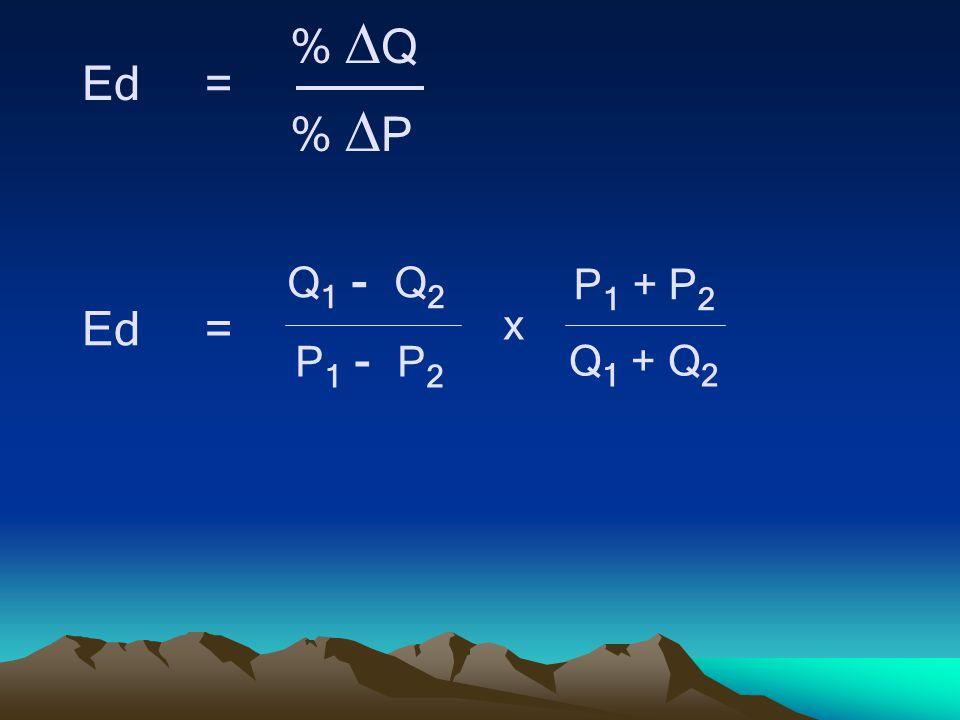 Ed = %  Q %  P Q 1 - Q 2 Q 1 + Q 2 P 1 - P 2 P 1 + P 2 x Ed =