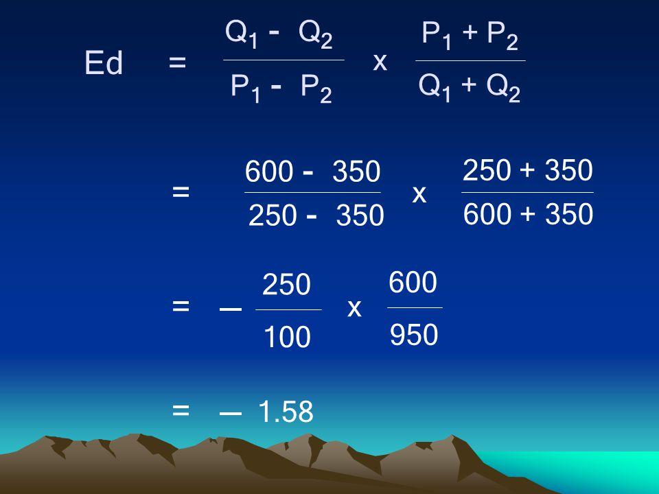 600 - 350 600 + 350 250 - 350 250 + 350 x = 250 950 100 600 x = 1.58 = Q 1 - Q 2 Q 1 + Q 2 P 1 - P 2 P 1 + P 2 x Ed =