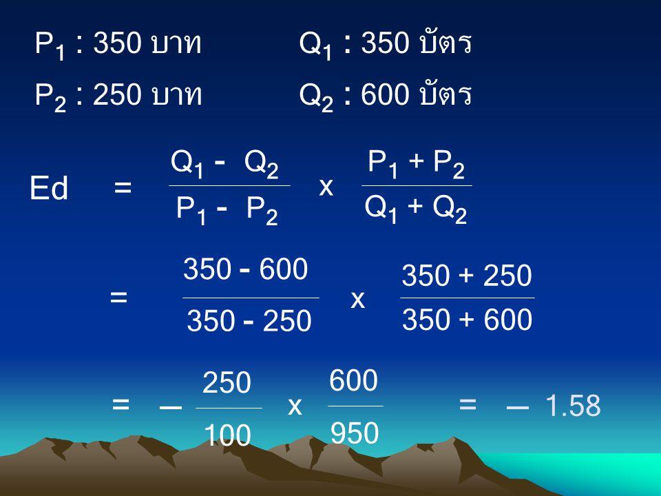 P 1 : 350 บาท Q 1 : 350 บัตร P 2 : 250 บาท Q 2 : 600 บัตร 350 - 600 350 + 600 350 - 250 350 + 250 x = 250 950 100 600 x = 1.58 = Q 1 - Q 2 Q 1 + Q 2 P