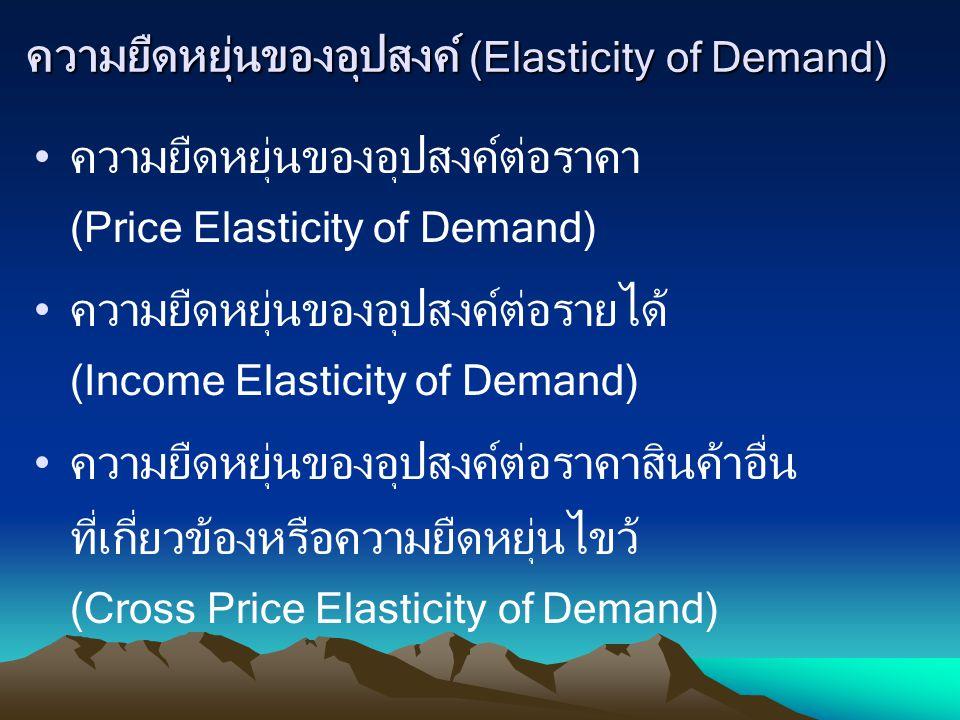 ความยืดหยุ่นของอุปสงค์ (Elasticity of Demand) ความยืดหยุ่นของอุปสงค์ต่อราคา (Price Elasticity of Demand) ความยืดหยุ่นของอุปสงค์ต่อรายได้ (Income Elast