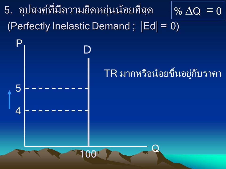 5. อุปสงค์ที่มีความยืดหยุ่นน้อยที่สุด (Perfectly Inelastic Demand ;  Ed  = 0) P Q %  Q = 0 TR มากหรือน้อยขึ้นอยู่กับราคา 4 D 100 5