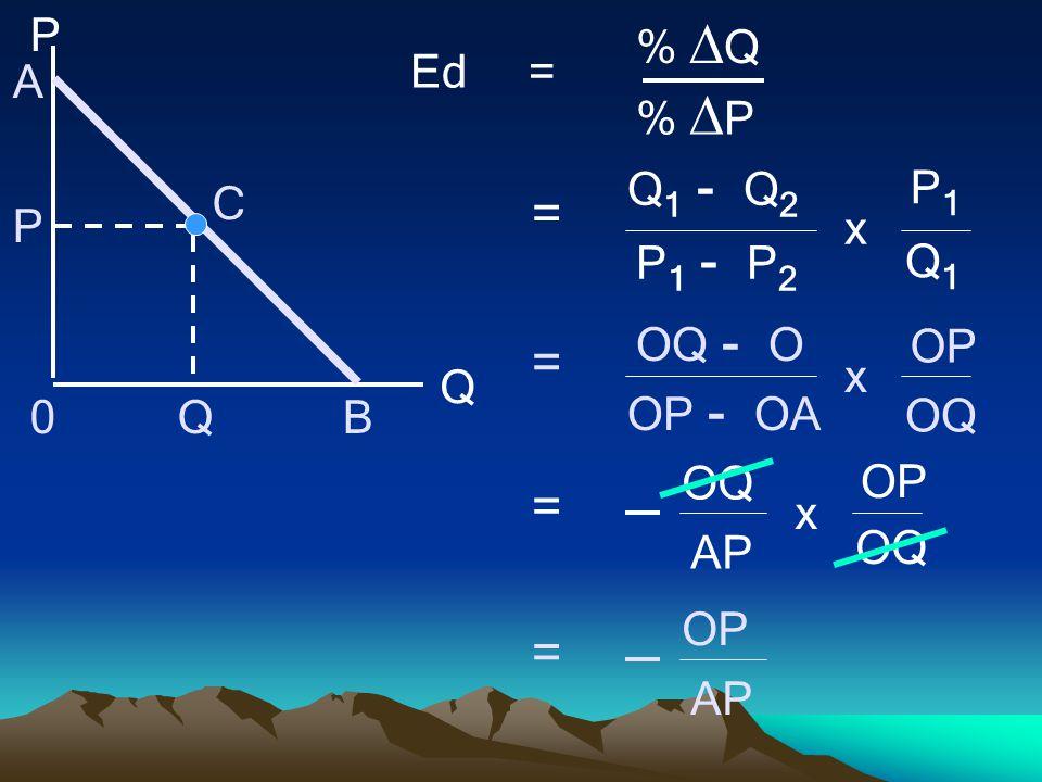 Ed = %  Q %  P Q 1 - Q 2 Q1Q1 P 1 - P 2 P1P1 x = P Q A B C P Q0 OQ - O OQ OP - OA OP x = OQ AP OP x = AP =