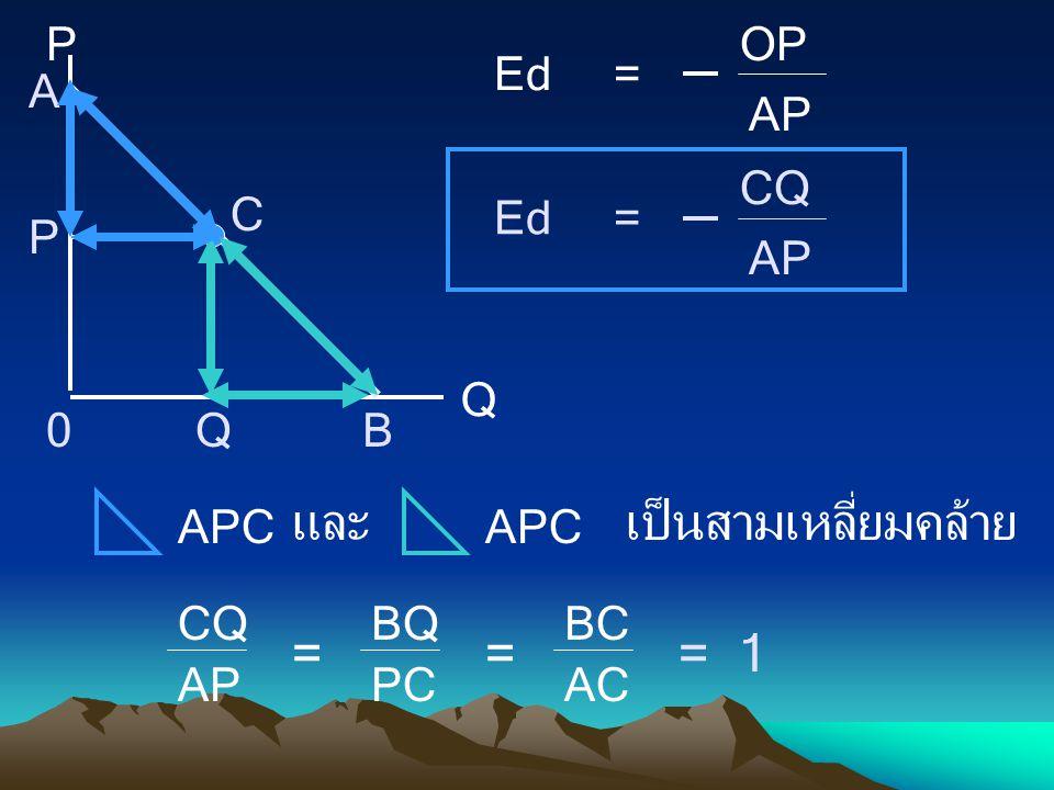 P Q A B C P Q0 Ed = OP AP Ed = CQ AP APC และเป็นสามเหลี่ยมคล้าย CQ AP = BQ PC = BC AC = 1